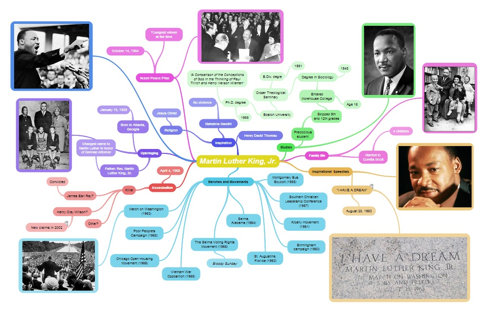Martin Luther King-dagen Wikipedia