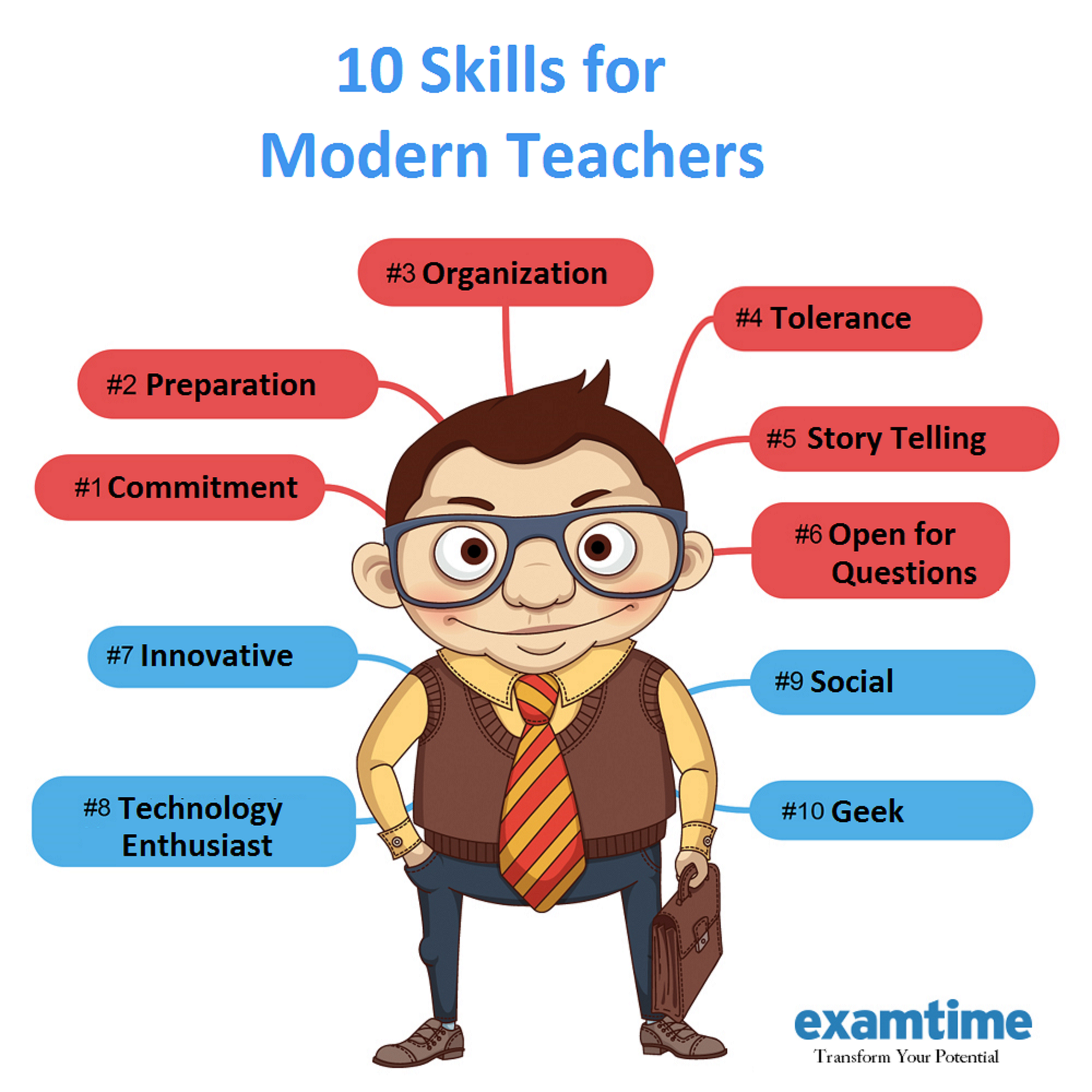 10 Skills of a modern teacher graphic