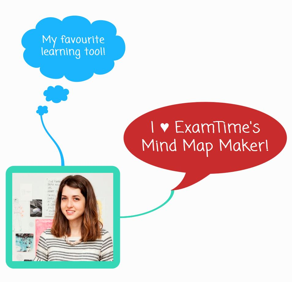 Online mind map maker from ExamTime