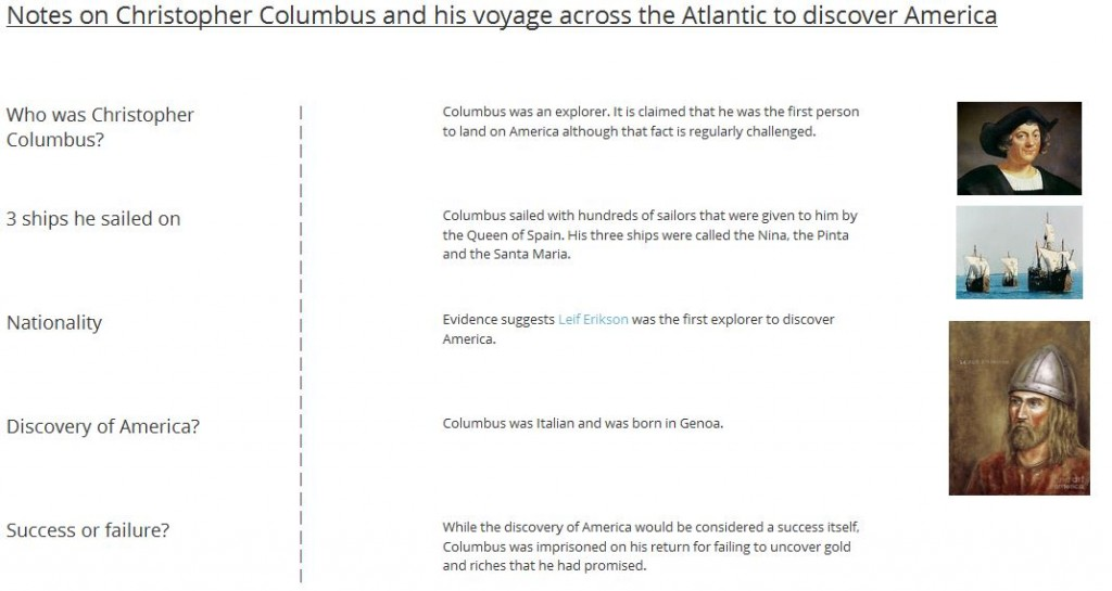 christopher columbus note